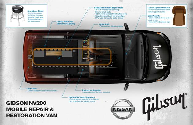 Gibson-NV2000-2