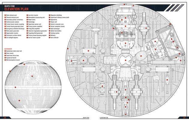 Death-Star-Owners-Manual-3